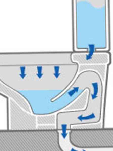 トイレのつまりが発生する場所
