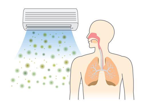 エアコンの臭い原因はカビ